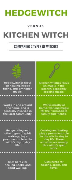 Hedgewitch vs Kitchen Witch - Pinned by The Mystic's Emporium on Etsy