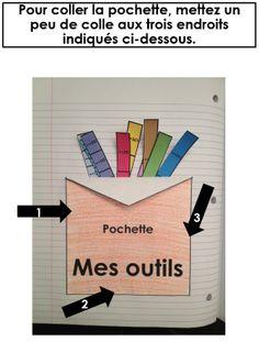 Cahier interactif pour les élèves.