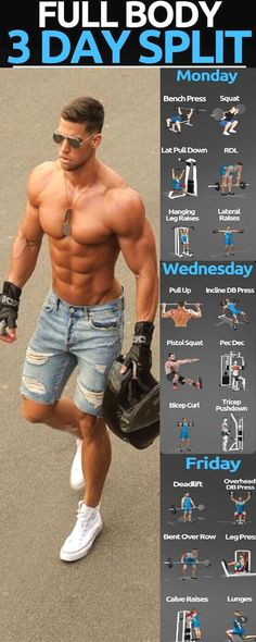 Push/Pull/Legs Split: Day Weight Training Workout Schedule and Plan A split workout routine targets one or two specific muscle groups on different days. do two days a week of weight training that targets. Fitness Workouts, Weight Training Workouts, Gym Workout Tips, Workout Schedule, Yoga Fitness, Fitness Tips, Training Schedule, Muscle Workouts, Fitness Men
