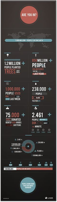 Data Visualization (launch campaign) for OurMark by Martín Liveratore, via Behance