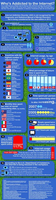 Internet addiction may sound like a joke, but in this interesting and compelling infographic the problems of internet addiction are addressed seriousl