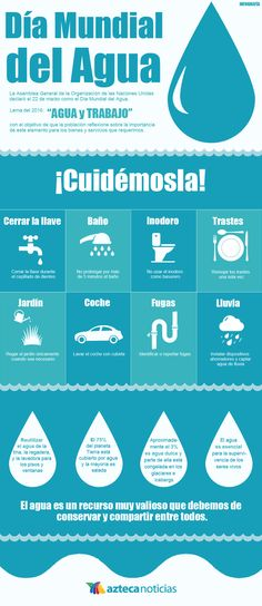 Día Mundial del Agua #infografia
