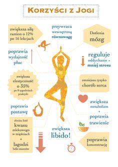Portal Yogi | Joga Dla Początkujących