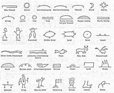 Indianer Cheyenne - indianische Piktogramme und Symbole - alle - Übersicht