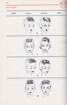 The Van Dean Manual: Professional Training for Beauticians - Completely Revised 1956 Edition 1940s Hairstyles, Wedding Hairstyles, Natural Hair Styles, Short Hair Styles, Vintage Curls, Wet Set, Curl Pattern, Hair Setting, Roller Set