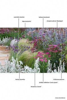 Your backyard landscaping is going to have to be about many different things but the most important one of these if your well being. Most people get into backyard landscaping because they want to change the look and feel of their home Landscape Plans, Landscape Design, Landscape Bricks, Dry Garden, Garden Grass, Side Garden, Vegetable Garden, Flower Garden Design, Mediterranean Garden