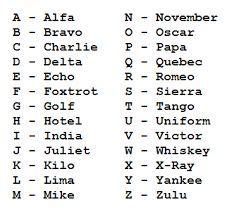 Image Result For Spelling English Alphabet Alfabet Portofoons Google