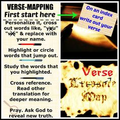 ACH Verse Mapping How to graphic - Proverbs 31 Ministries