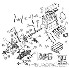 696791373569061648 also Freightliner Columbia Wiring Diagrams additionally T20313123 1962 ford falcon hose from also Wiring also 1987 Honda Accord Lxi Wiring Diagrams. on willys jeep engine diagram motor