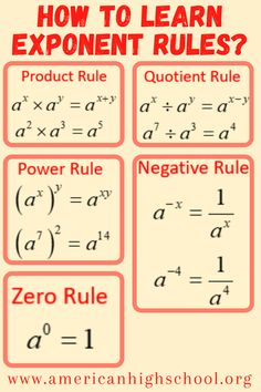 Exponent Rules Law and Example What are the main exponent rules? Exponent Rules or Laws. Exponential Functions You Need Math Tutorials, Maths Tricks, Cool Math Tricks, Math Tips, Online High School, Math Charts, Maths Solutions, Physics And Mathematics, Math Vocabulary