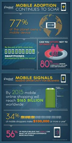 #mobilemarketingstatistics