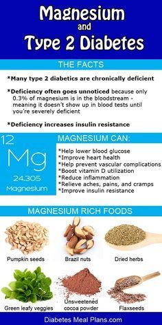 Magnesium and Diabetes