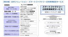 【解決策】IBMソリューション - スマートファクトリーの将来像策定サービス