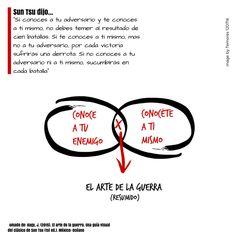 #Asaber | El arte de la guerra: resumido / #socialnetwork#socialmedia #rrss #frases #ideas #suntsu #Hagy