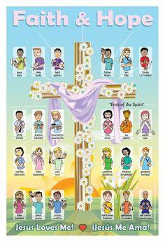 17 Best images about Sign Language on Pinterest | File ...  |Asl Spelling Jesus
