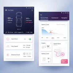 "198 Likes, 4 Comments - UI Inspirations (@ui.inspirations) on Instagram: ""Electric car App UI design inspiration."""