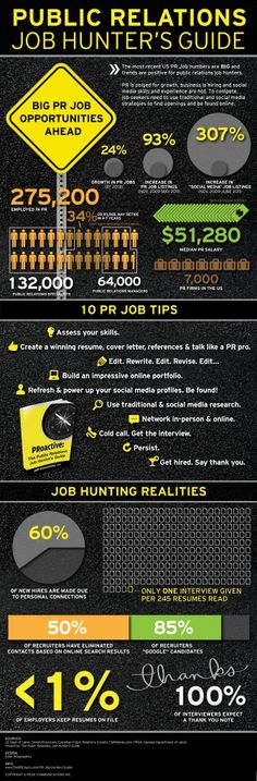 PR job hunting tips x Public Relations x Funky infographic Find A Job, Get The Job, Social Media Marketing, Event Marketing, Mobile Marketing, Marketing Strategies, Marketing Plan, Business Marketing, Content Marketing