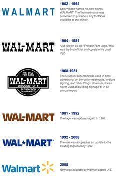 change history of walmart logo.  Click the picture and new surprise will come