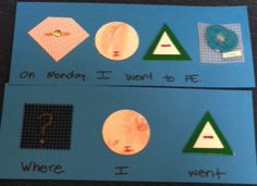 Should tactile symbols be standardized for students who are blind, visually impaired or deafblind?