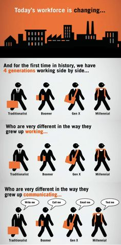 How do you deal with the change in workplace demographics?