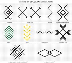 Semne Cusute: CU ROST si FARA ROST Old Symbols, Ancient Symbols, Embroidery Motifs, Hand Embroidery Designs, Indian Embroidery, Embroidery Ideas, Floral Embroidery, Feminine Symbols, Henna