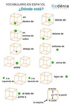 Preposiciones de lugar en español. Spanish vocabulary: prepositions. #ELE #Spanish #Spain
