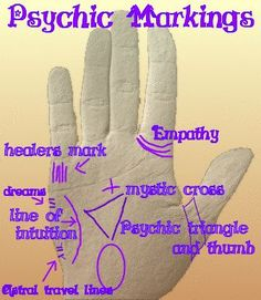 Did you know that your palm can let you know if you are marked with psychic…