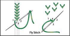 öltések az oldalon - https://www.dmc.com/uk/p-embroidery-stitch-guide.html