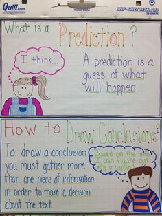 Anchor Chart For Third Grade Drawing Conclusions Anchor Charts
