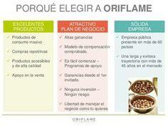 Excelentes productos, atractivo plan de negocio Oriflame es una Solida empresa 50 Aniversario. Inf. 9611008087