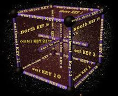 Image result for cube of space kabbalah
