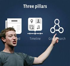 Facebook develops semantic search - find out how this will affect your business.