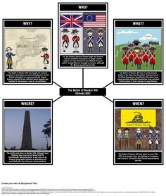 Battle of Bunker Hill Spider Map: The American Revolution. 5Ws Who What Where and When in with graphic organizer