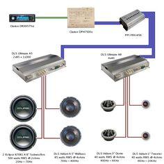 Gallery For Car Sound System Diagram Car Audio Pinterest - 564x423 ...