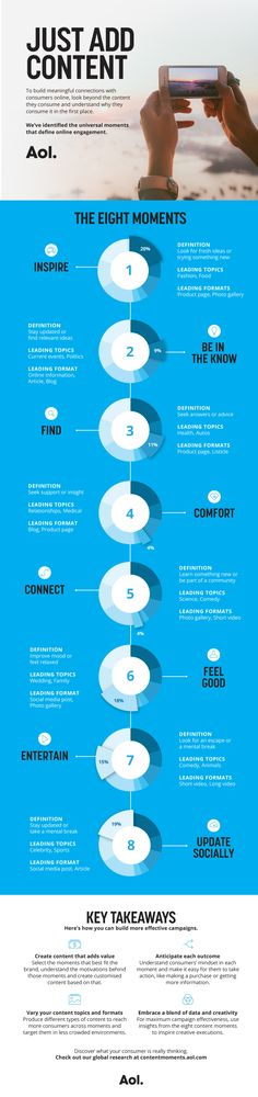 [Infographic] : New research from AOL reveals key consumer behaviours | TheMarketingblogTheMarketingblog