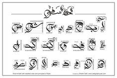 Arabic Calligraphy Tattoo, Calligraphy Lessons, Calligraphy Tutorial, Arabic Font, Calligraphy Letters Alphabet, Calligraphy Handwriting, Design Art, Pdf, Google