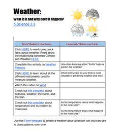 Hyperdoc examples