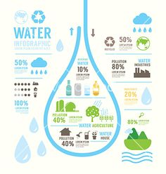 Illustration about Infographic water eco annual report template design . Illustration of drink, graphics, plastic - 43142639 Web Design, Layout Design, Graphic Design, Vector Design, Information Design, Information Graphics, Annual Report Layout, Annual Reports, Blond Amsterdam
