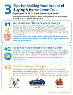 3 Tips for Making Your Dream of Buying a Home Come True [INFOGRAPHIC] 4th Tip - Call me to get started on this!!  #bairdwarner