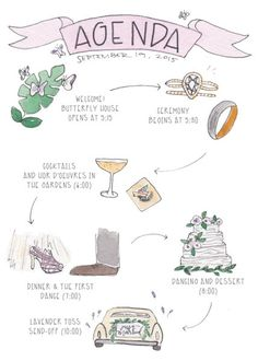 For your visual learners —spell out your wedding agenda with cute illustrations.