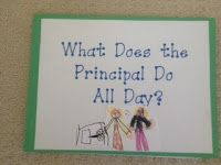 Students write to this prompt.  I wonder what they will write?  I think I will do this during this week.