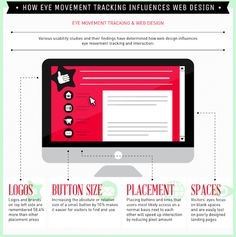 Useful Infographic Shows How Your Eyes Move On A Website - DesignTAXI.com
