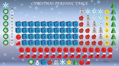 christmas periodic table - Periodic Table Symbols Scrabble
