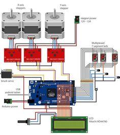 3D Printer Wiring Diagram Electrical Stuff Pinterest