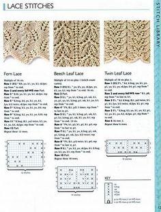 Enganchado en ganchillo: Tejer puntos / Pontos de trico