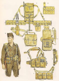 EARLY WORLD WAR 2 IMPROVED  M1910 EQUIPEMENT.