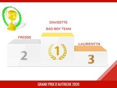 Pour la première place du Grand Prix d'Autriche, la victoire revient à davidette qui totalise 3510 points au classement général sur le Red Bull Ring-Spielberg. La deuxième place du Grand Prix d'Autriche est à attribué à fred58 avec un total […]