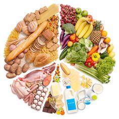 Exemple de menu sur une semaine en chrononutrition