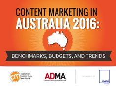 Advertising and Marketing media studies in australia