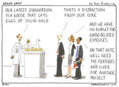 Corporate inertia